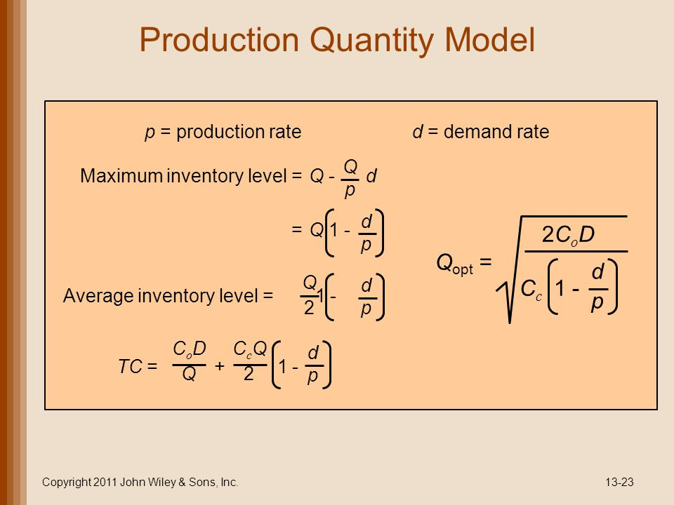Production Quantity Model Copyright 2011 John Wiley & Sons, Inc.13-23 p = production rated = demand rate Maximum inventory level =Q - d =Q 1 - QpQp dpdp Average inventory level = 1 - Q2Q2 dpdp TC = + 1 - dpdp CoDQCoDQ CcQ2CcQ2 Q opt = 2C o D C c 1 - dpdp