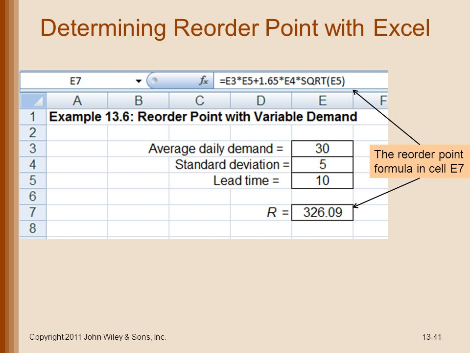 Determining Reorder Point with Excel Copyright 2011 John Wiley & Sons, Inc.13-41 The reorder point formula in cell E7
