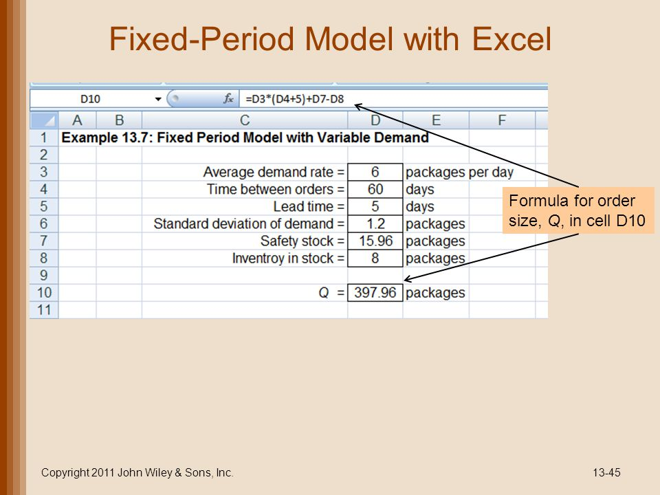 Fixed-Period Model with Excel Copyright 2011 John Wiley & Sons, Inc.13-45 Formula for order size, Q, in cell D10