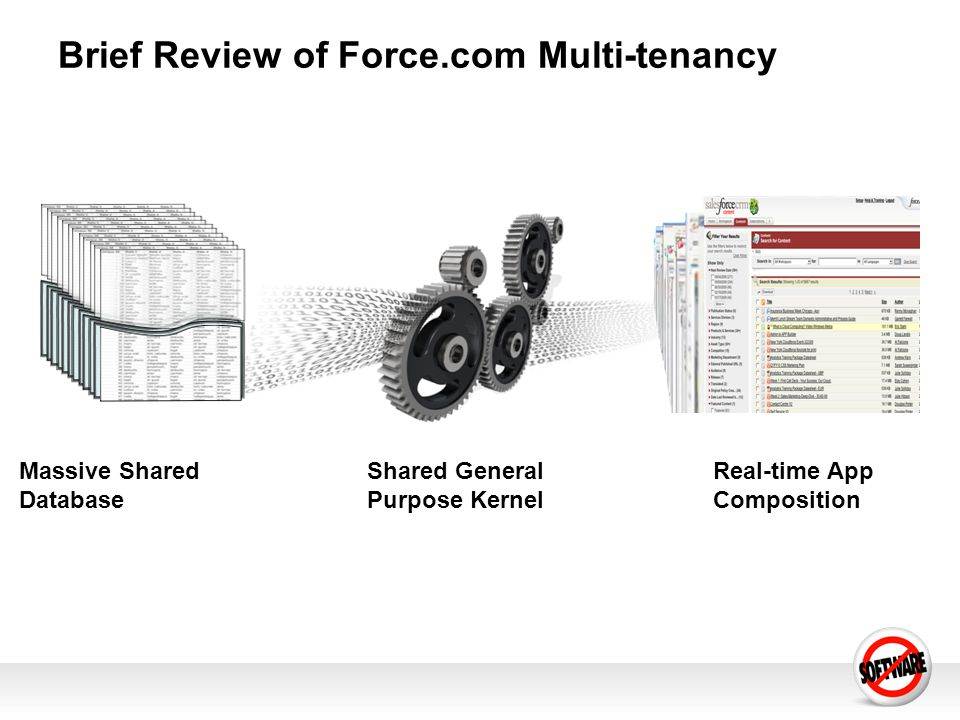 Brief Review of Force.com Multi-tenancy Real-time App Composition Massive Shared Database Shared General Purpose Kernel