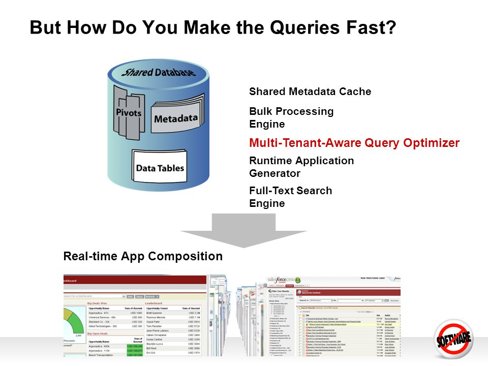 But How Do You Make the Queries Fast? Real-time App Composition Shared Metadata Cache Bulk Processing Engine Multi-Tenant-Aware Query Optimizer Runtim