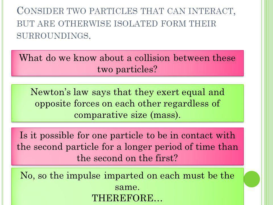 C ONSIDER TWO PARTICLES THAT CAN INTERACT, BUT ARE OTHERWISE ISOLATED FORM THEIR SURROUNDINGS. What do we know about a collision between these two par