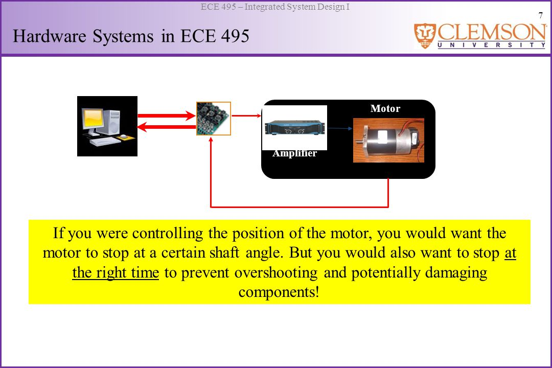 7 ECE 495 – Integrated System Design I Hardware Systems in ECE 495 Amplifier Motor If you were controlling the position of the motor, you would want t