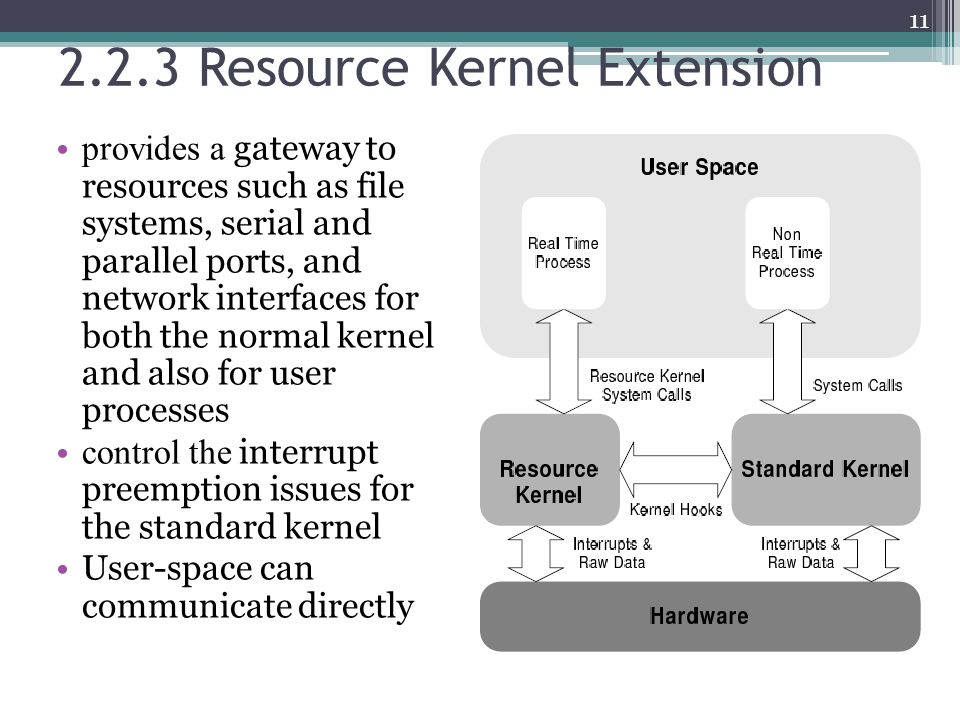 2.2.3 Resource Kernel Extension provides a gateway to resources such as file systems, serial and parallel ports, and network interfaces for both the normal kernel and also for user processes control the interrupt preemption issues for the standard kernel User-space can communicate directly 11