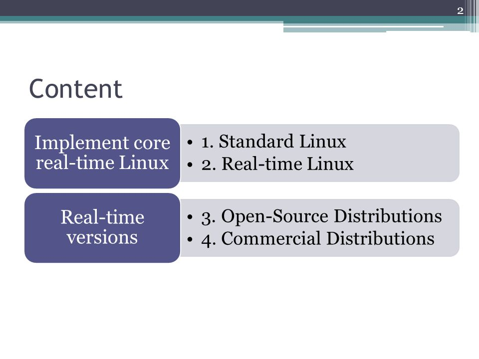 Content 1. Standard Linux 2. Real-time Linux Implement core real-time Linux 3. Open-Source Distributions 4. Commercial Distributions Real-time version