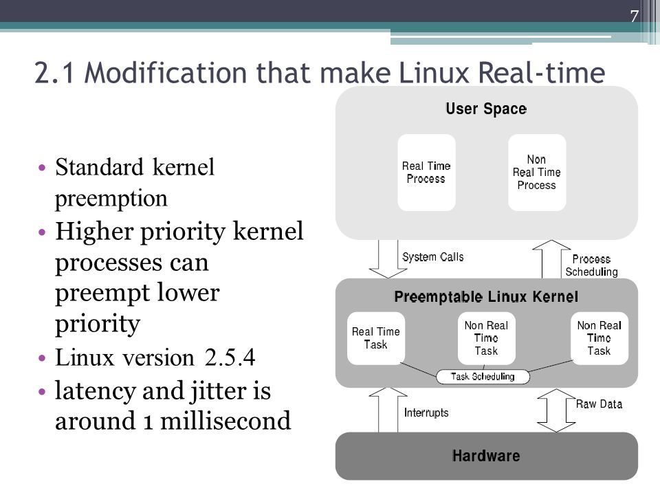 2.1 Modification that make Linux Real-time Standard kernel preemption Higher priority kernel processes can preempt lower priority Linux version 2.5.4 latency and jitter is around 1 millisecond 7