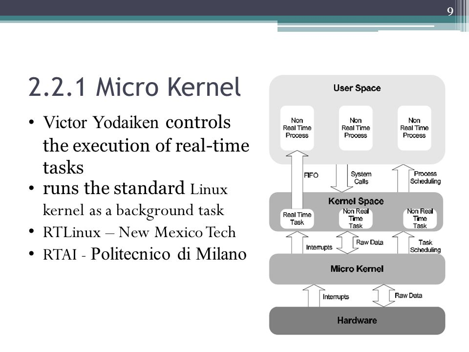 2.2.1 Micro Kernel Victor Yodaiken controls the execution of real-time tasks runs the standard Linux kernel as a background task RTLinux – New Mexico Tech RTAI - Politecnico di Milano 9