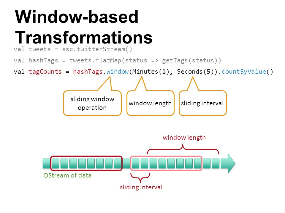 DStream of data Window-based Transformations val tweets = ssc.twitterStream() val hashTags = tweets.flatMap(status => getTags(status)) val tagCounts =