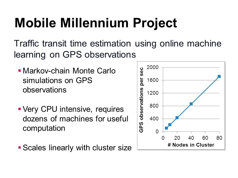 Mobile Millennium Project Traffic transit time estimation using online machine learning on GPS observations Markov-chain Monte Carlo simulations on GP