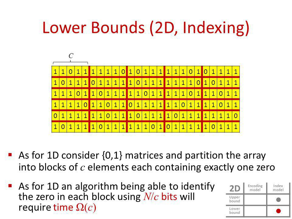 Lower Bounds (2D, Indexing) As for 1D consider {0,1} matrices and partition the array into blocks of c elements each containing exactly one zero 11011
