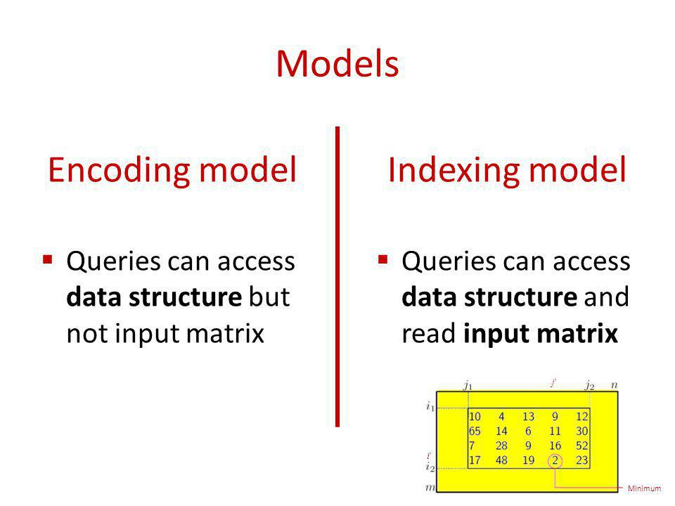 Models Encoding model Queries can access data structure but not input matrix Minimum j i Indexing model Queries can access data structure and read input matrix
