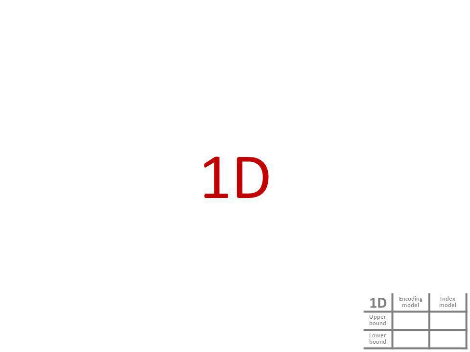 1D Encoding model Index model Upper bound Lower bound 1D