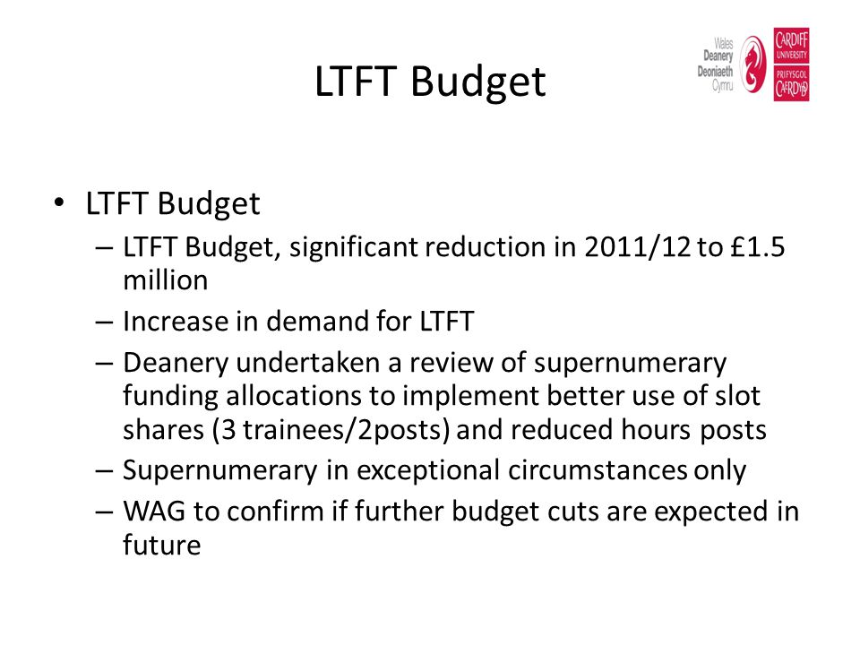 LTFT Budget – LTFT Budget, significant reduction in 2011/12 to £1.5 million – Increase in demand for LTFT – Deanery undertaken a review of supernumerary funding allocations to implement better use of slot shares (3 trainees/2posts) and reduced hours posts – Supernumerary in exceptional circumstances only – WAG to confirm if further budget cuts are expected in future