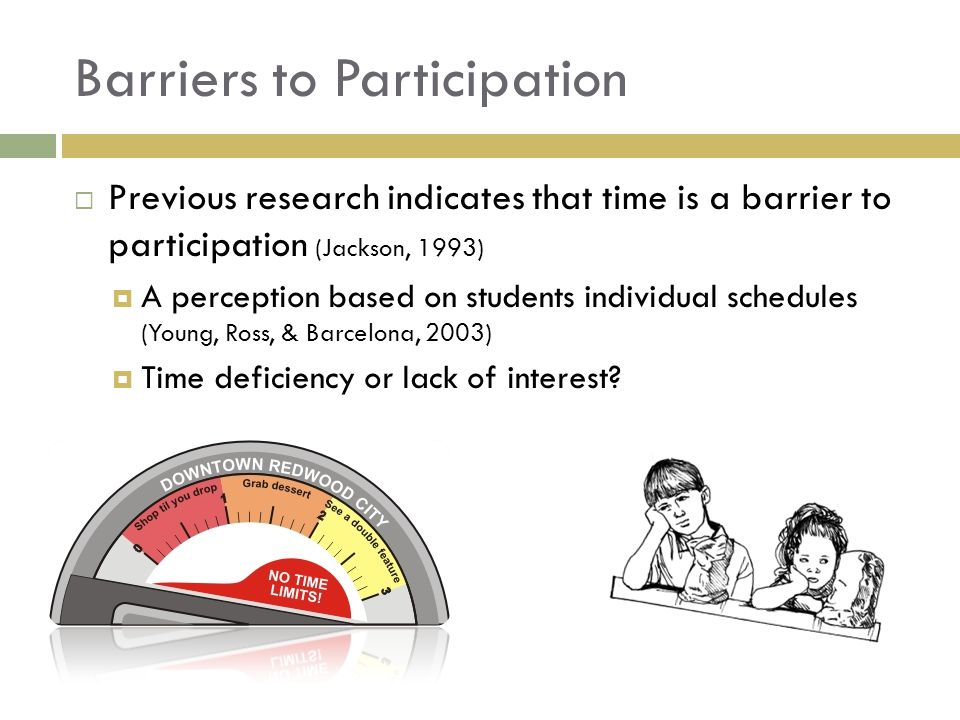 Barriers to Participation Previous research indicates that time is a barrier to participation (Jackson, 1993) A perception based on students individual schedules (Young, Ross, & Barcelona, 2003) Time deficiency or lack of interest