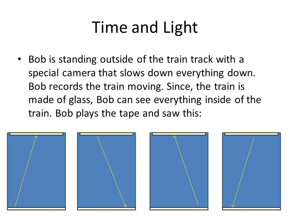 Time and Light Bob is standing outside of the train track with a special camera that slows down everything down.