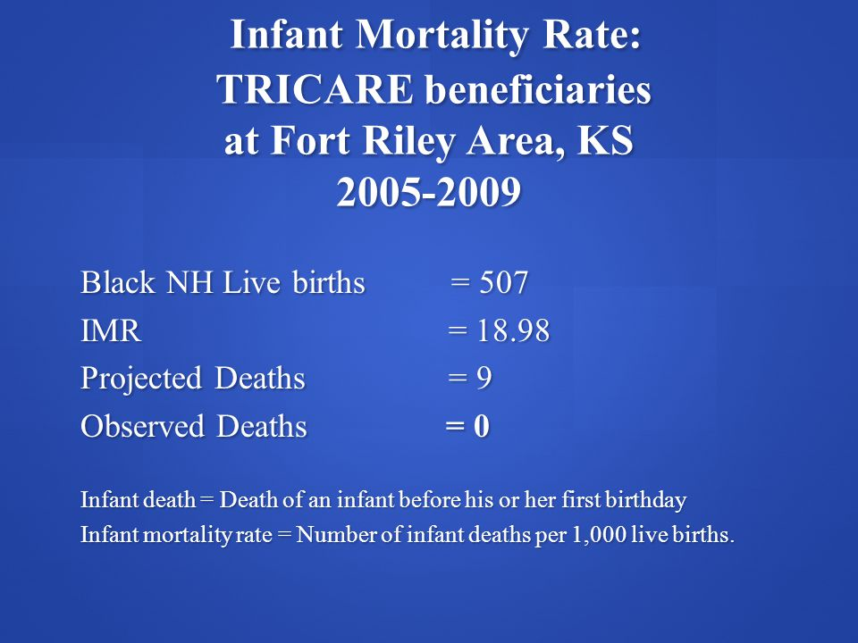 Infant Mortality Rate: TRICARE beneficiaries at Fort Riley Area, KS 2005-2009 Infant Mortality Rate: TRICARE beneficiaries at Fort Riley Area, KS 2005