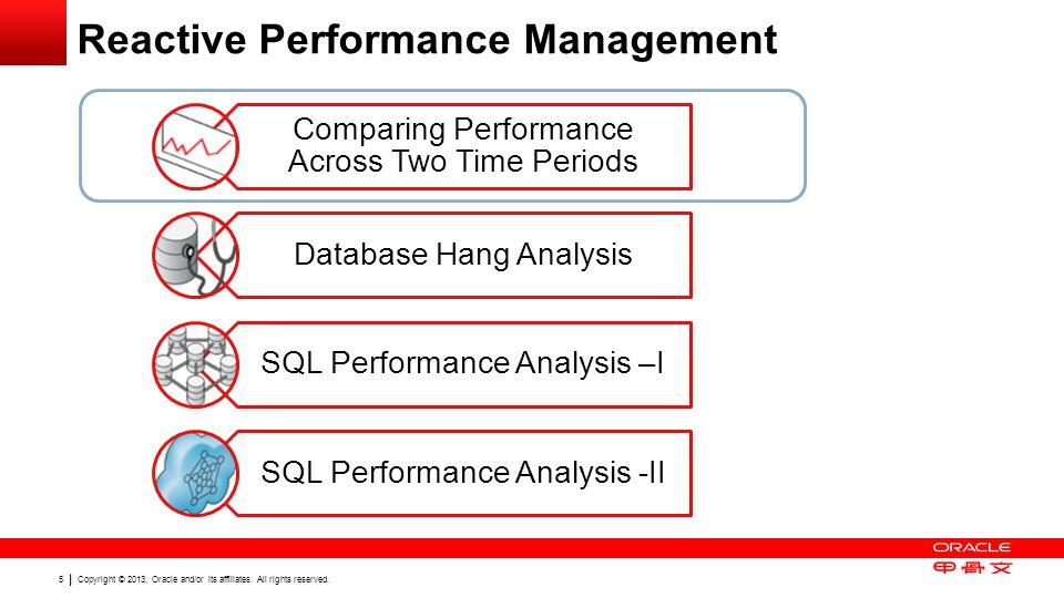 5 Reactive Performance Management