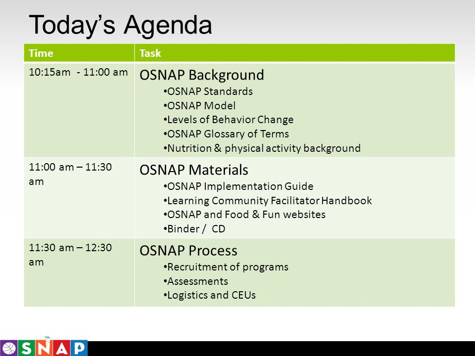 Todays Agenda TimeTask 10:15am - 11:00 am OSNAP Background OSNAP Standards OSNAP Model Levels of Behavior Change OSNAP Glossary of Terms Nutrition & p