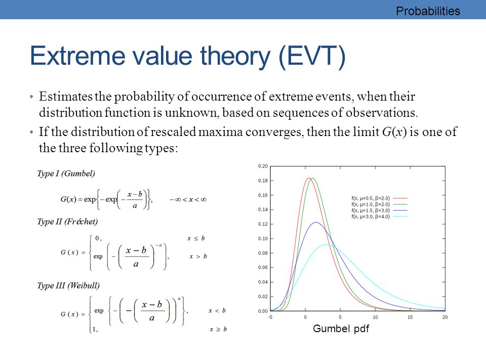 Extreme value theory (EVT) Estimates the probability of occurrence of extreme events, when their distribution function is unknown, based on sequences
