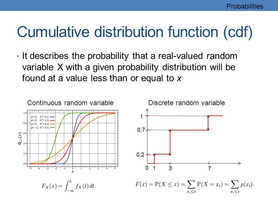 Cumulative distribution function (cdf) It describes the probability that a real-valued random variable X with a given probability distribution will be