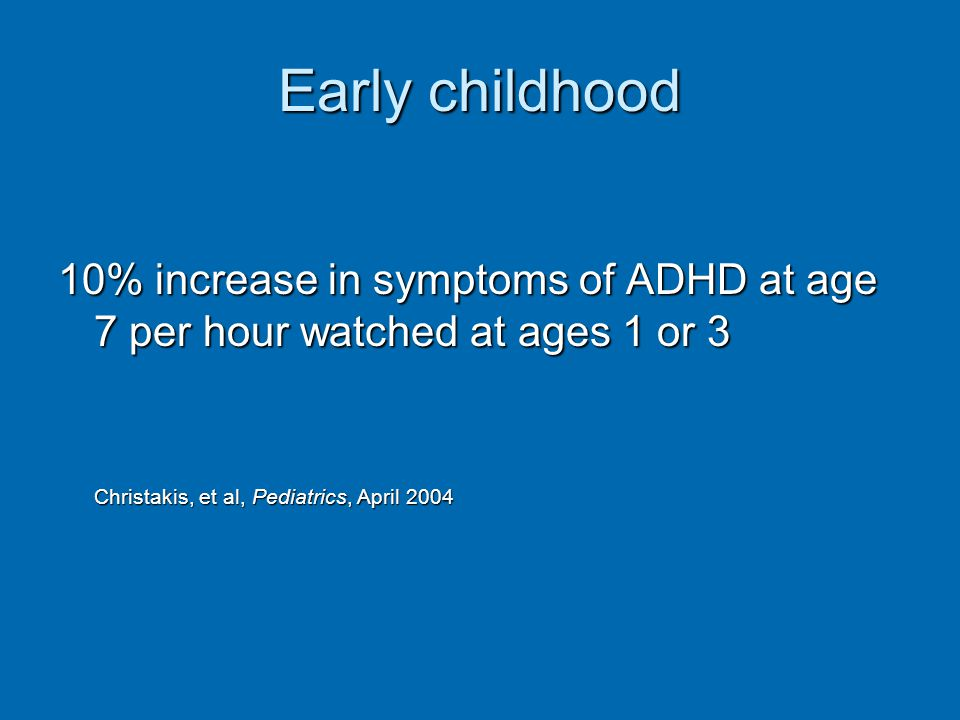 Early childhood 10% increase in symptoms of ADHD at age 7 per hour watched at ages 1 or 3 Christakis, et al, Pediatrics, April 2004
