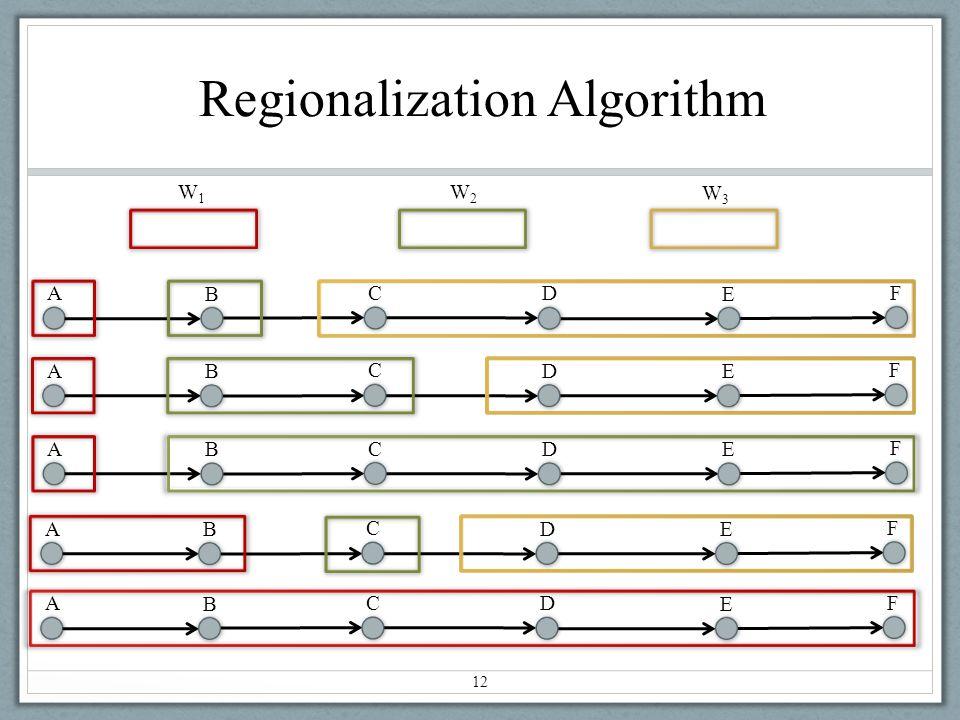 Regionalization Algorithm 12 A W1W1 W2W2 W3W3 B C D E F A B C D E F A B C D E F A B C D E F A B C D E F