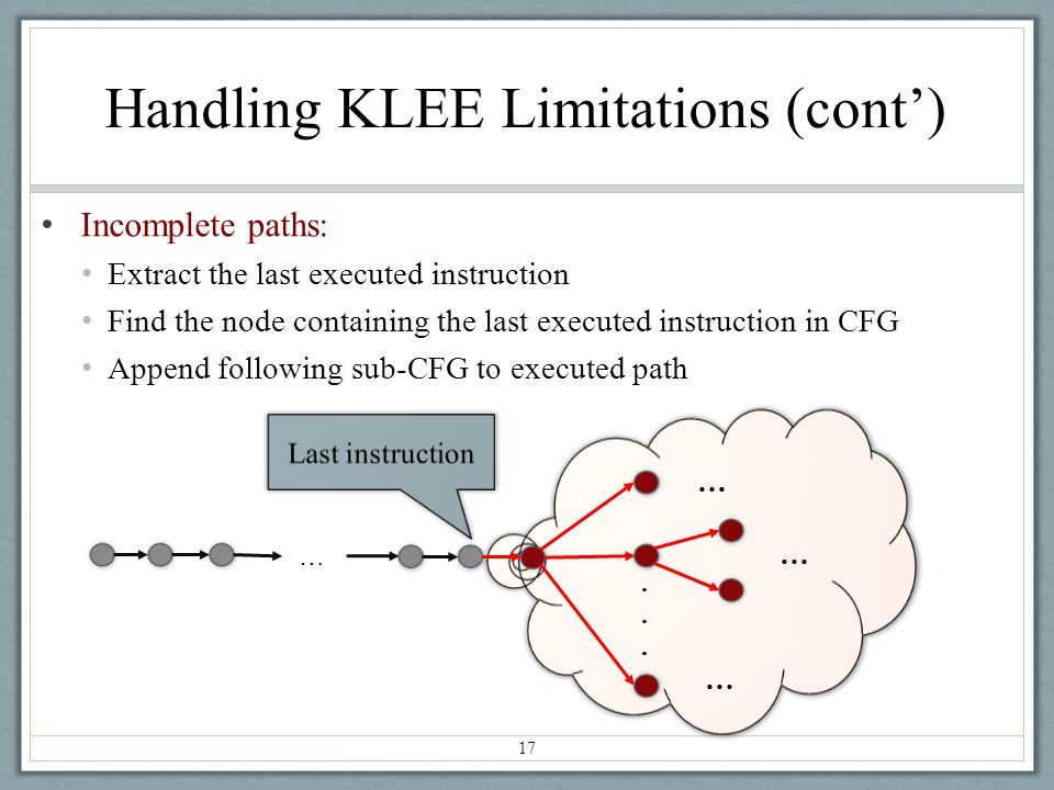 Handling KLEE Limitations (cont) Incomplete paths: Extract the last executed instruction Find the node containing the last executed instruction in CFG Append following sub-CFG to executed path 17 …......