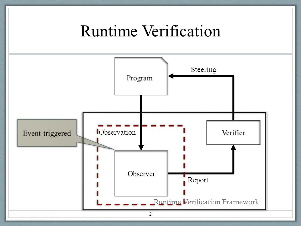 Runtime Verification 2 Observation Report Steering Runtime Verification Framework