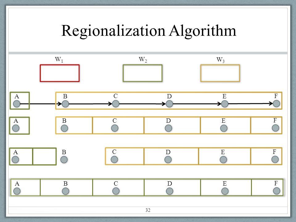 Regionalization Algorithm 32 A W1W1 W2W2 W3W3 B C D E F A B C D E F A B C D E F A B C D E F