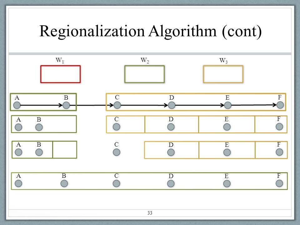 33 W1W1 W2W2 W3W3 Regionalization Algorithm (cont) A B C D E F A B C D E F A BC D E F A BC D E F