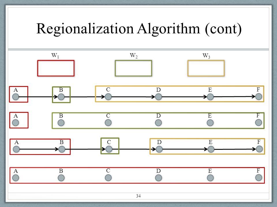34 W1W1 W2W2 W3W3 Regionalization Algorithm (cont) A B C D E F A B C D E F A B C D E F A B C D E F