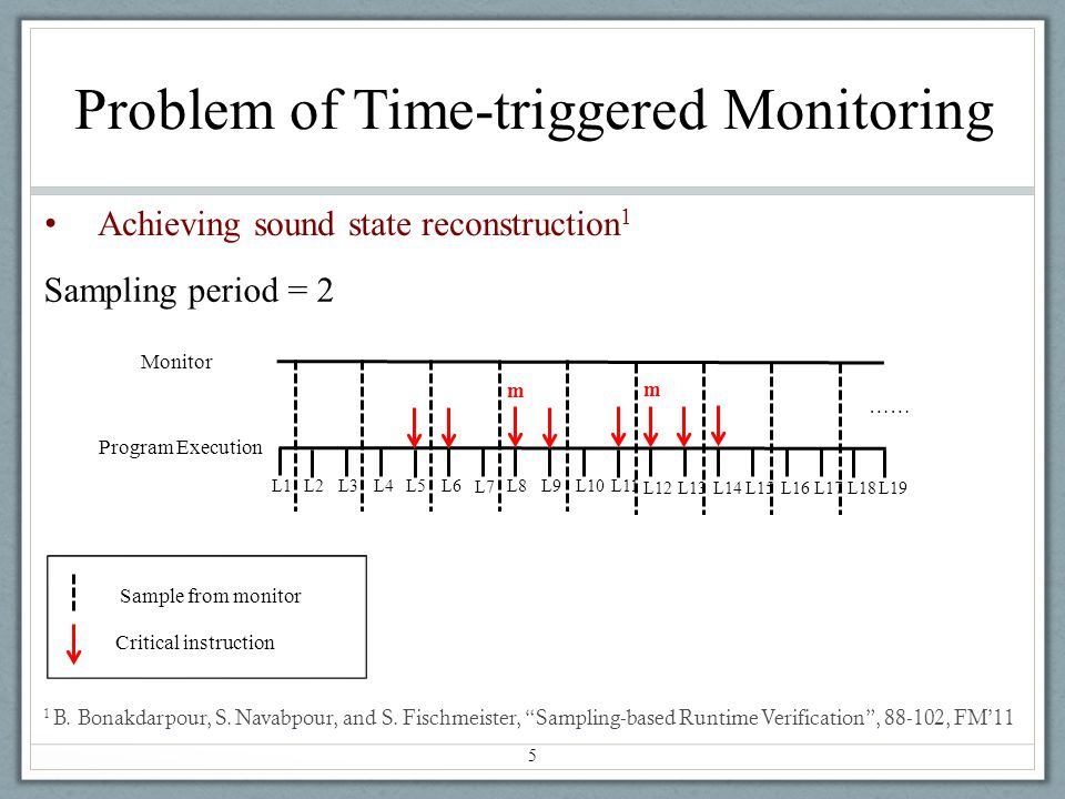 Problem of Time-triggered Monitoring 5 L1 L2L3L4L5L6 L7 L8L9L10 L11 L12L13L14L15L16 L17 m Program Execution Monitor L18 L19 Sample from monitor Critical instruction Sampling period = 2 m …… Achieving sound state reconstruction 1 1 B.