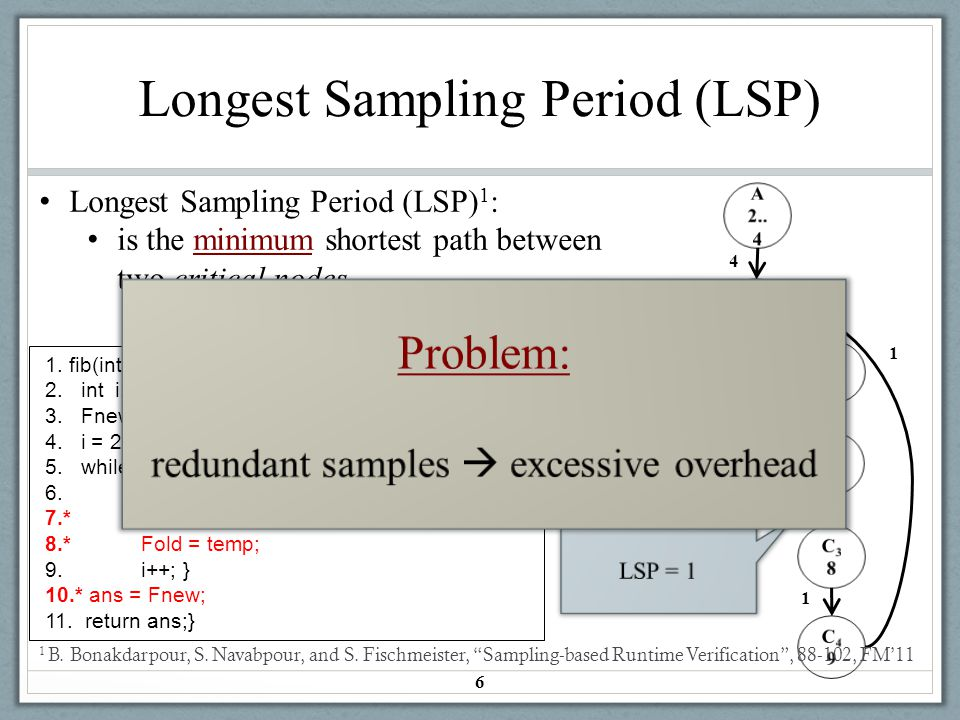 Summary Sampling period must be devised based on execution path of the program (paLSP).