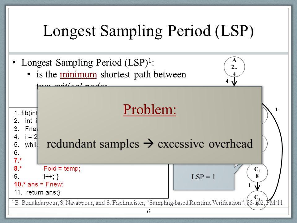 Longest Sampling Period (LSP) 6 C16C16 1 1 A 2..