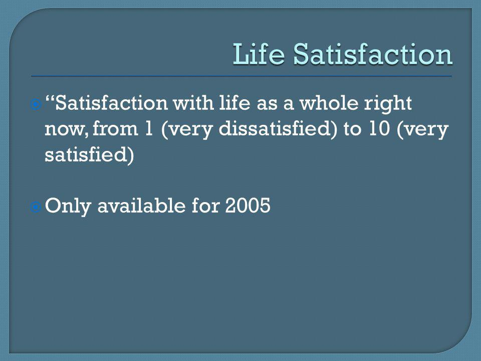 Satisfaction with life as a whole right now, from 1 (very dissatisfied) to 10 (very satisfied) Only available for 2005