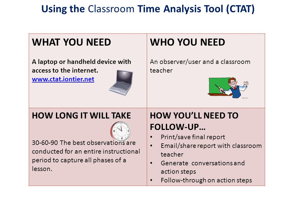 Using the Classroom Time Analysis Tool (CTAT) WHAT YOU NEED A laptop or handheld device with access to the internet.