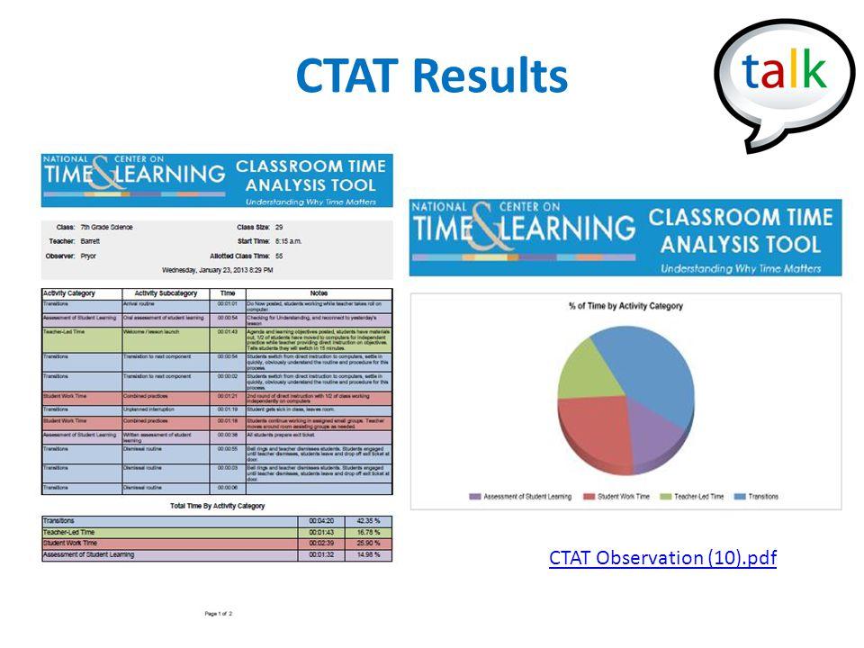 CTAT Results CTAT Observation (10).pdf