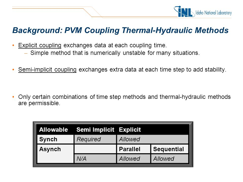 Background: PVM Coupling Thermal-Hydraulic Methods Explicit coupling exchanges data at each coupling time.