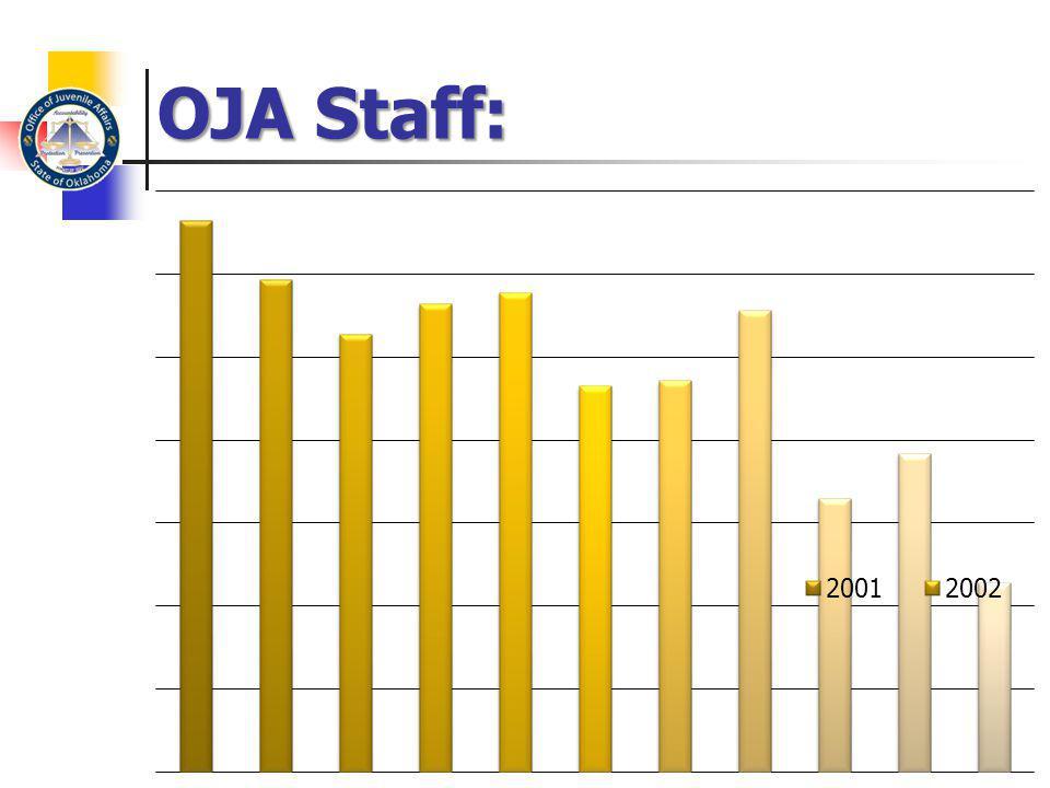 OJA Staff: