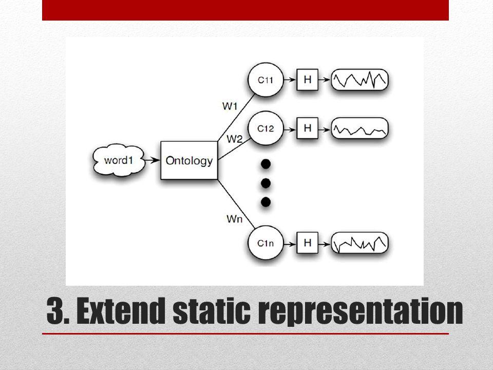 3. Extend static representation