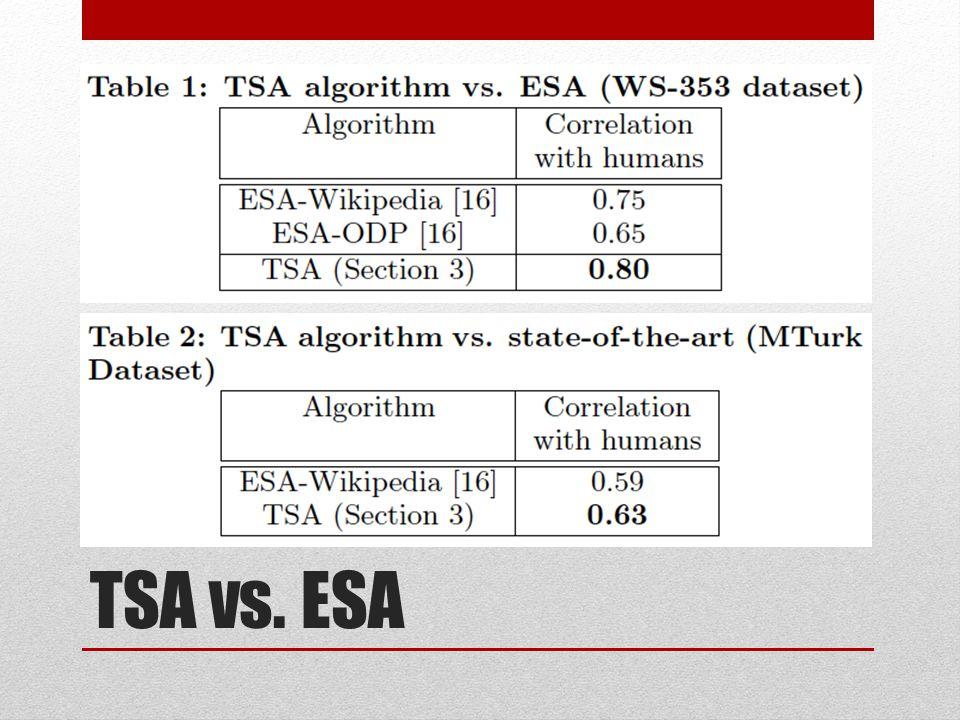 TSA vs. ESA