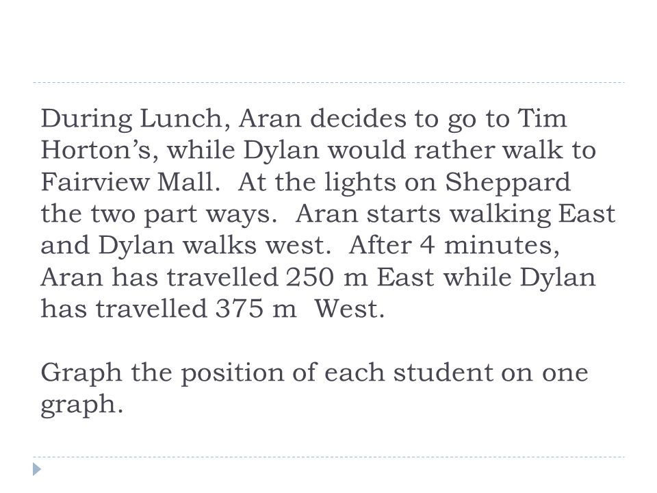 During Lunch, Aran decides to go to Tim Hortons, while Dylan would rather walk to Fairview Mall.