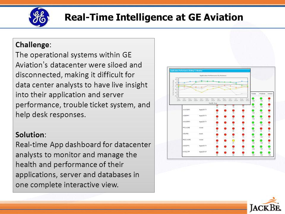 Real-Time Intelligence at GE Aviation Challenge: The operational systems within GE Aviations datacenter were siloed and disconnected, making it difficult for data center analysts to have live insight into their application and server performance, trouble ticket system, and help desk responses.