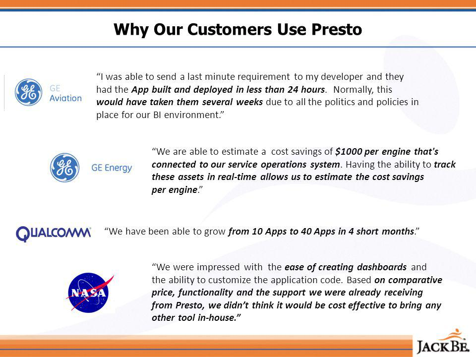 Why Our Customers Use Presto I was able to send a last minute requirement to my developer and they had the App built and deployed in less than 24 hours.
