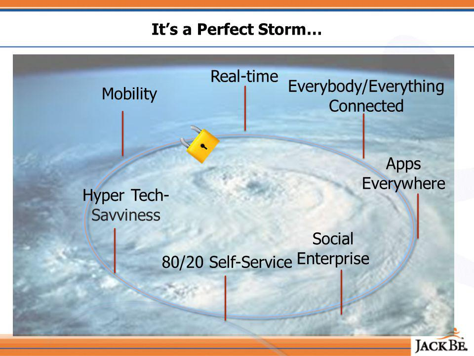 At the Center of the Storm is the Need for Speed The Speed to Decide The Speed to Act The Speed to Value The Business Case for Real-Time BI revolves around the need to make fast decisions with timely data.– Claudia Imhoff