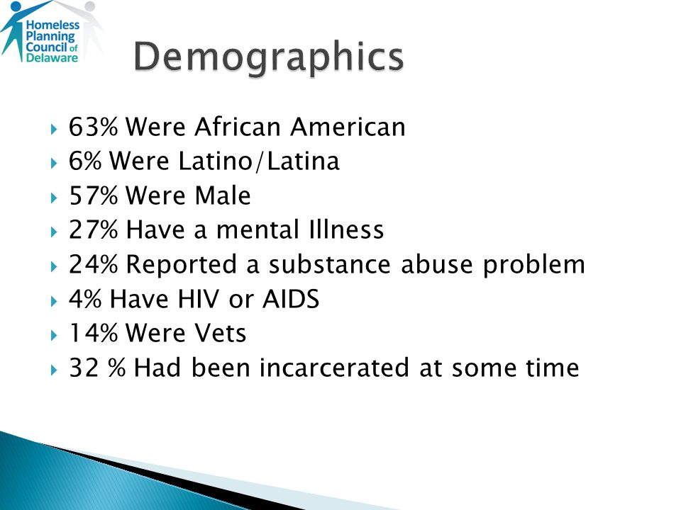 63% Were African American 6% Were Latino/Latina 57% Were Male 27% Have a mental Illness 24% Reported a substance abuse problem 4% Have HIV or AIDS 14%
