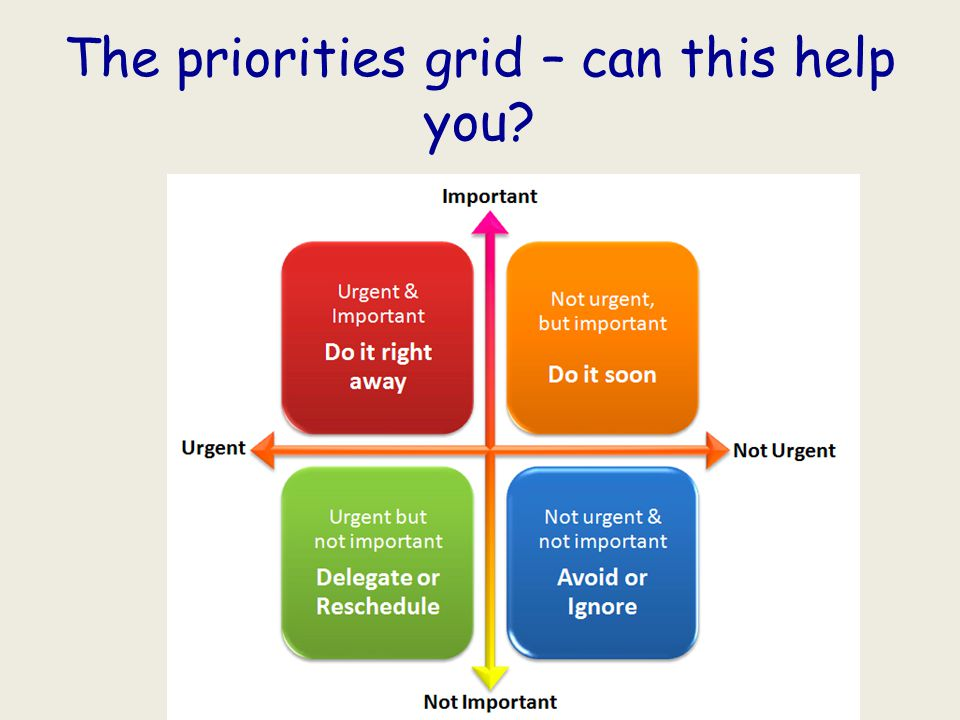 The priorities grid – can this help you