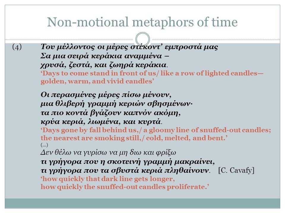 Non-motional metaphors of time (4)Του μέλλοντος οι μέρες στέκοντ εμπροστά μας Σα μια σειρά κεράκια αναμμένα – χρυσά, ζεστά, και ζωηρά κεράκια.