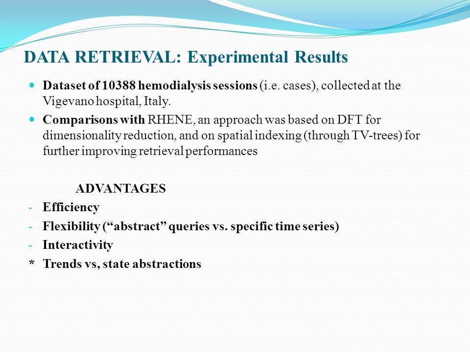 DATA RETRIEVAL: Experimental Results Dataset of 10388 hemodialysis sessions (i.e.