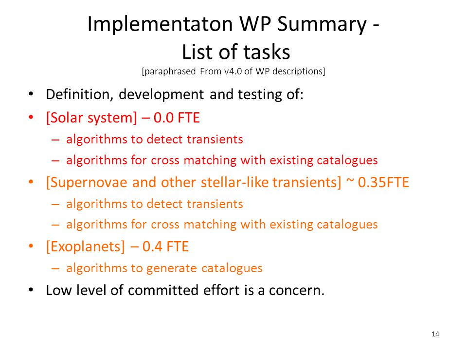 Implementaton WP Summary - List of tasks [paraphrased From v4.0 of WP descriptions] Definition, development and testing of: [Solar system] – 0.0 FTE – algorithms to detect transients – algorithms for cross matching with existing catalogues [Supernovae and other stellar-like transients] ~ 0.35FTE – algorithms to detect transients – algorithms for cross matching with existing catalogues [Exoplanets] – 0.4 FTE – algorithms to generate catalogues Low level of committed effort is a concern.